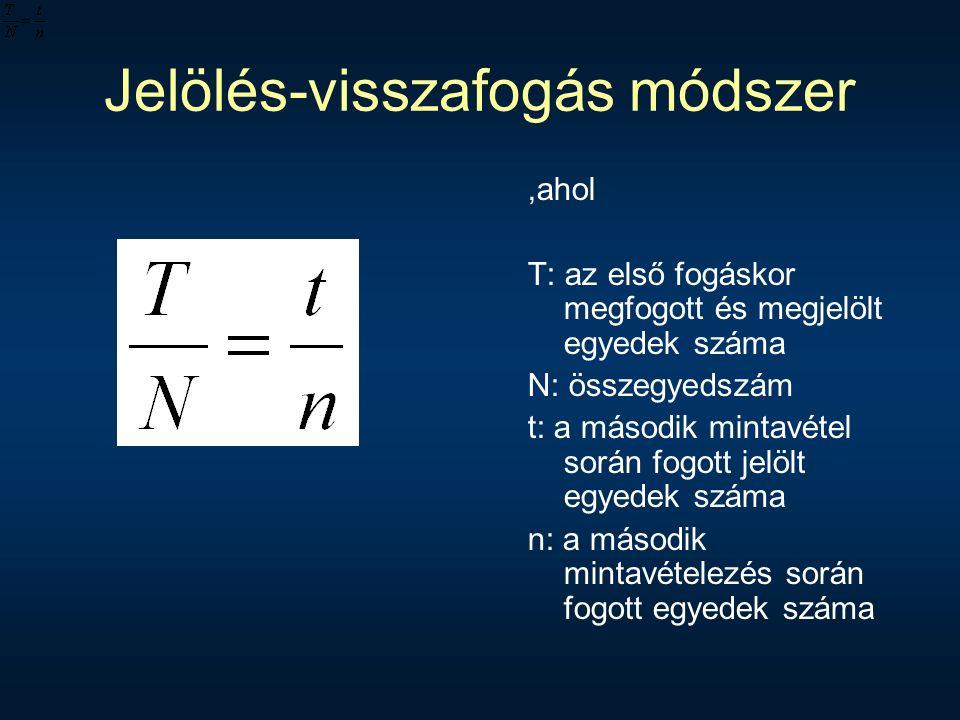 Jelölés-visszafogás módszer,ahol T: az első fogáskor megfogott és megjelölt egyedek száma N: összegyedszám t: a második mintavétel során fogott jelölt egyedek száma n: a második mintavételezés során fogott egyedek száma
