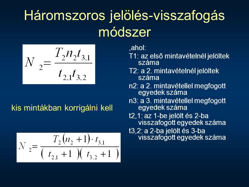 Háromszoros jelölés-visszafogás módszer,ahol: T1: az első mintavételnél jelöltek száma T2: a 2.