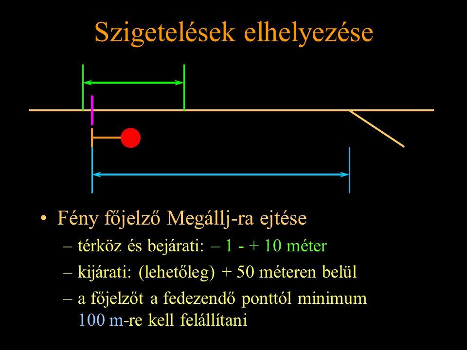 Rétlaki Győző: Szigetelések elhelyezése Szigetelések elhelyezése Fény főjelző Megállj-ra ejtése –térköz és bejárati: – 1 - + 10 méter –kijárati: (lehetőleg) + 50 méteren belül –a főjelzőt a fedezendő ponttól minimum 100 m-re kell felállítani