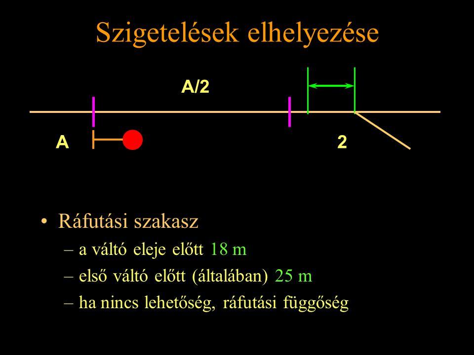 Rétlaki Győző: Szigetelések elhelyezése Szigetelések elhelyezése Ráfutási szakasz –a váltó eleje előtt 18 m –első váltó előtt (általában) 25 m –ha nincs lehetőség, ráfutási függőség A2 A/2