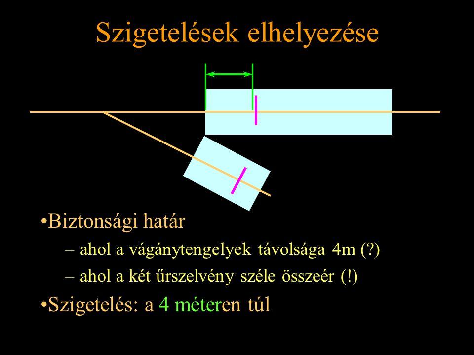 Rétlaki Győző: Szigetelések elhelyezése Szigetelések elhelyezése Biztonsági határ –ahol a vágánytengelyek távolsága 4m ( ) –ahol a két űrszelvény széle összeér (!) Szigetelés: a 4 méteren túl
