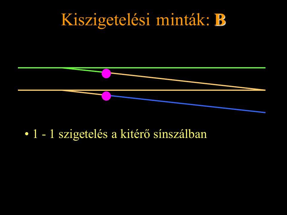 Rétlaki Győző: Szigetelések elhelyezése B Kiszigetelési minták: B 1 - 1 szigetelés a kitérő sínszálban