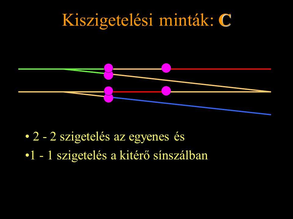 Rétlaki Győző: Szigetelések elhelyezése C Kiszigetelési minták: C 2 - 2 szigetelés az egyenes és 1 - 1 szigetelés a kitérő sínszálban