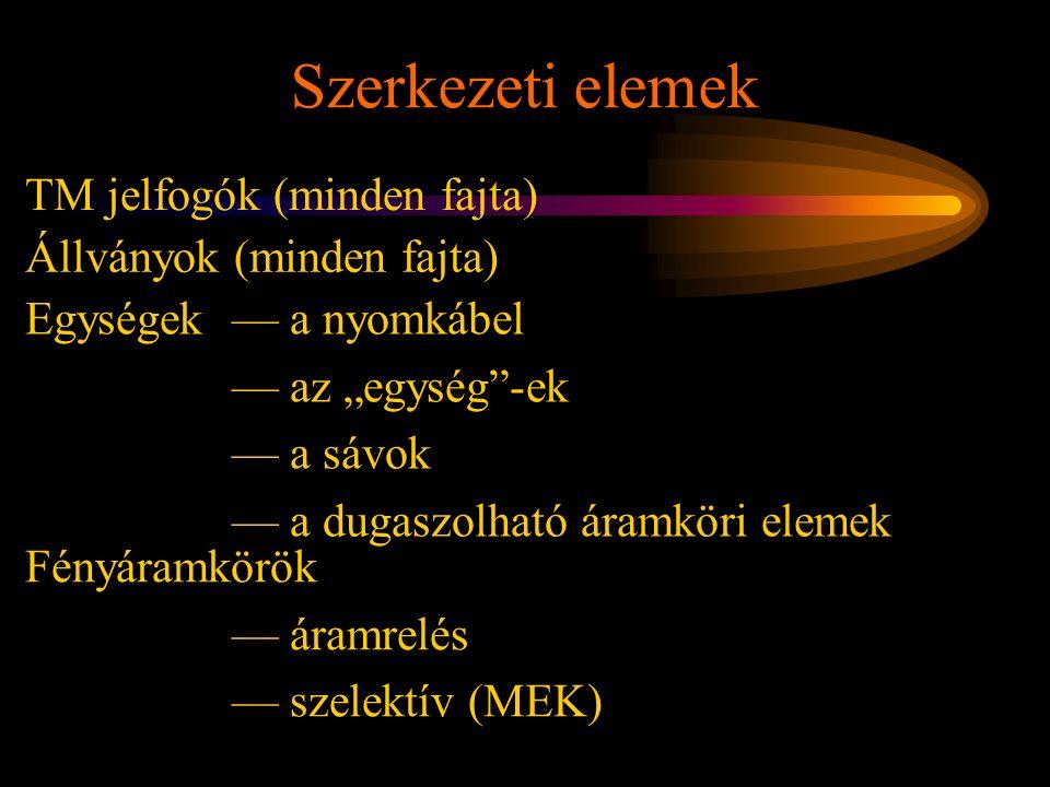 """Rétlaki Győző: Szerkezeti elemek Szerkezeti elemek TM jelfogók (minden fajta) Állványok (minden fajta) Egységek — a nyomkábel — az """"egység""""-ek — a sáv"""