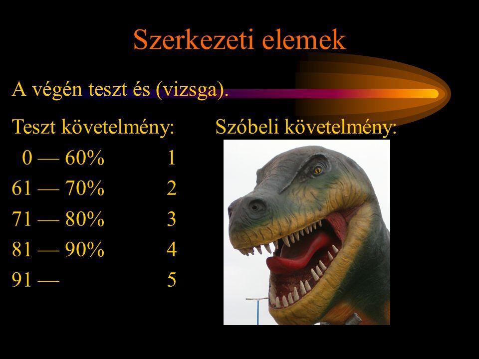 Rétlaki Győző: Szerkezeti elemek Szerkezeti elemek A végén teszt és (vizsga). Teszt követelmény: 0 — 60%1 61 — 70%2 71 — 80%3 81 — 90%4 91 — 5 Szóbeli