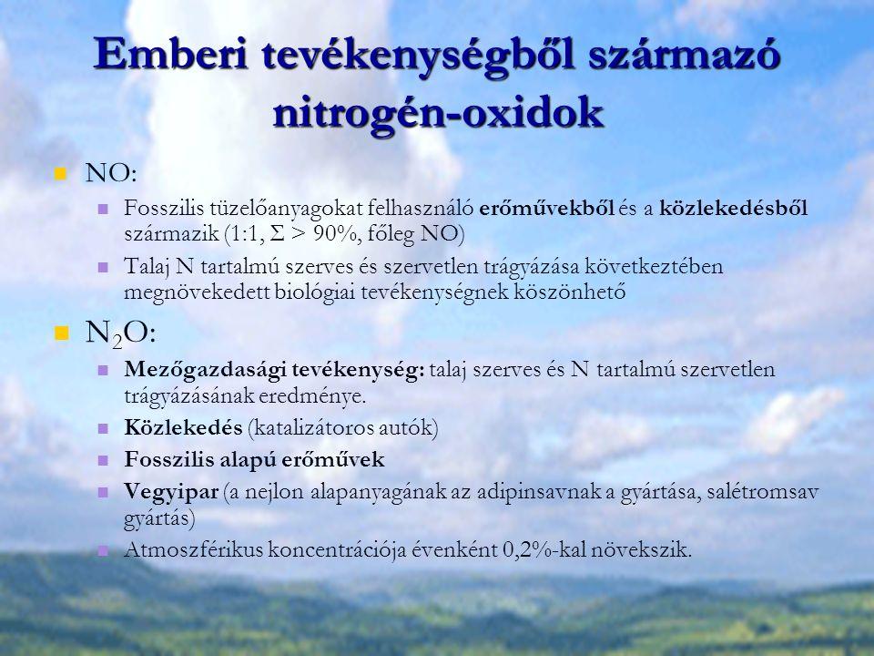 Emberi tevékenységből származó nitrogén-oxidok NO: Fosszilis tüzelőanyagokat felhasználó erőművekből és a közlekedésből származik (1:1, Σ > 90%, főleg NO) Talaj N tartalmú szerves és szervetlen trágyázása következtében megnövekedett biológiai tevékenységnek köszönhető N 2 O: Mezőgazdasági tevékenység: talaj szerves és N tartalmú szervetlen trágyázásának eredménye.