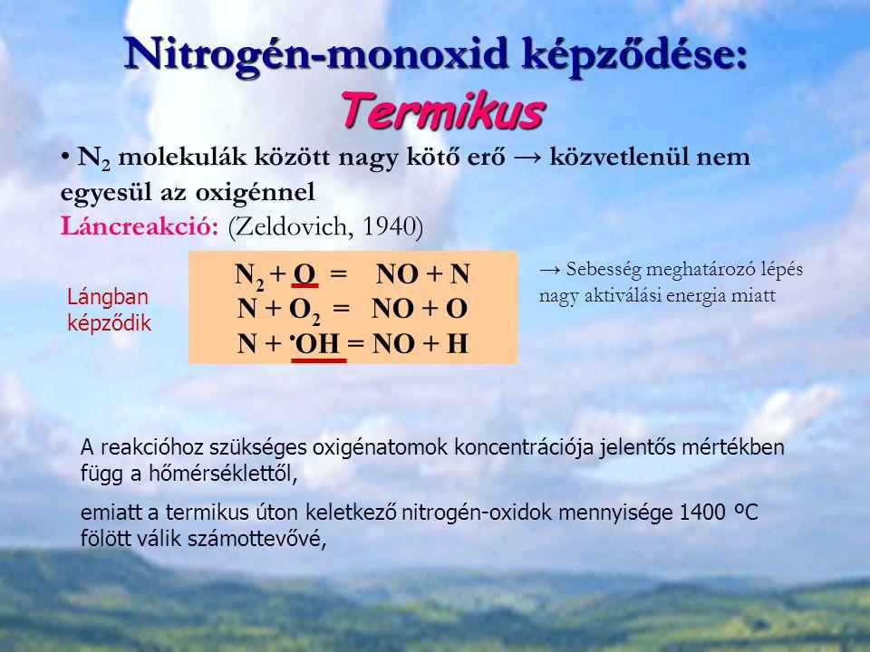 Nitrogén-monoxid képződése: Termikus N 2 molekulák között nagy kötő erő → közvetlenül nem egyesül az oxigénnel Láncreakció: (Zeldovich, 1940) N 2 + O = NO + N N + O 2 = NO + O N + OH = NO + H Lángban képződik → Sebesség meghatározó lépés nagy aktiválási energia miatt A reakcióhoz szükséges oxigénatomok koncentrációja jelentős mértékben függ a hőmérséklettől, emiatt a termikus úton keletkező nitrogén-oxidok mennyisége 1400 ºC fölött válik számottevővé,