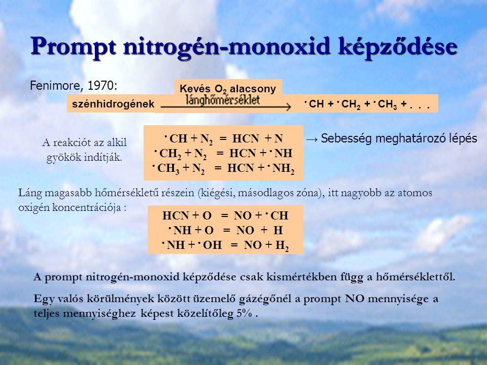 Kevés O 2 alacsony Prompt nitrogén-monoxid képződése szénhidrogének CH + CH 2 + CH 3 + CH + N 2 = HCN + N CH 2 + N 2 = HCN + NH CH 3 + N 2 = HCN + NH 2 HCN + O = NO + CH NH + O = NO + H NH + OH = NO + H 2 Fenimore, 1970: Láng magasabb hőmérsékletű részein (kiégési, másodlagos zóna), itt nagyobb az atomos oxigén koncentrációja : → Sebesség meghatározó lépés A prompt nitrogén-monoxid képződése csak kismértékben függ a hőmérséklettől.