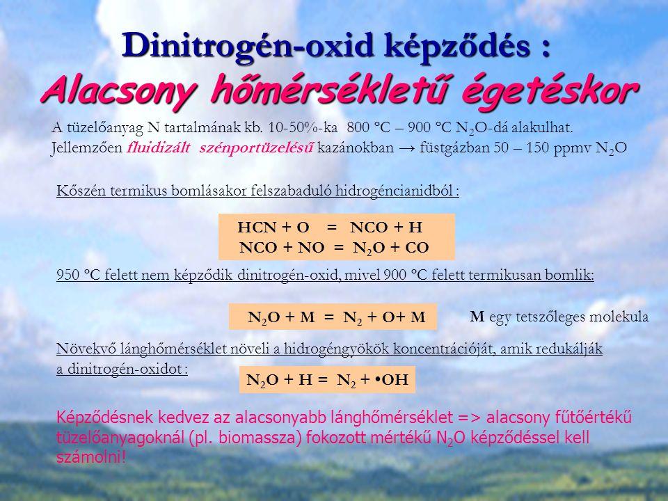 Dinitrogén-oxid képződés : Alacsony hőmérsékletű égetéskor HCN + O = NCO + H NCO + NO = N 2 O + CO N 2 O + M = N 2 + O+ M N 2 O + H = N 2 + OH A tüzel