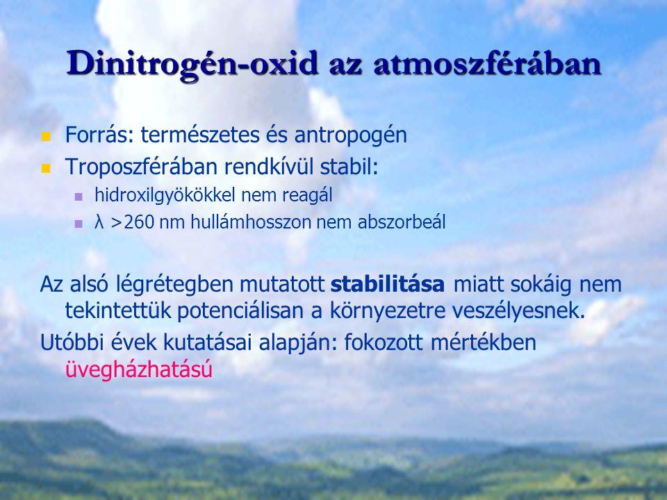 Dinitrogén-oxid az atmoszférában Forrás: természetes és antropogén Troposzférában rendkívül stabil: hidroxilgyökökkel nem reagál λ >260 nm hullámhosszon nem abszorbeál Az alsó légrétegben mutatott stabilitása miatt sokáig nem tekintettük potenciálisan a környezetre veszélyesnek.
