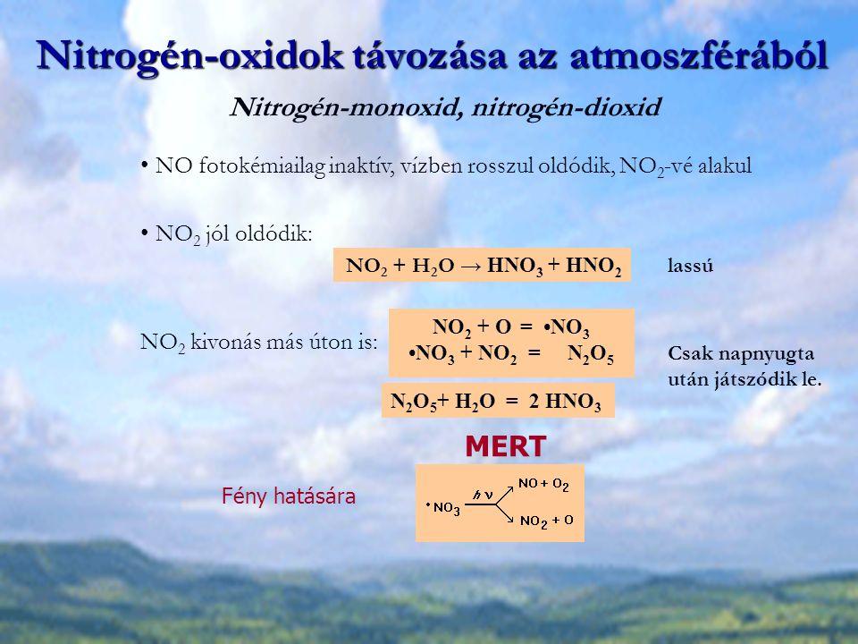 Nitrogén-oxidok távozása az atmoszférából N 2 O 5 + H 2 O = 2 HNO 3 NO 2 + O = NO 3 NO 3 + NO 2 = N 2 O 5 NO 2 + H 2 O → HNO 3 + HNO 2 Nitrogén-monoxid, nitrogén-dioxid NO fotokémiailag inaktív, vízben rosszul oldódik, NO 2 -vé alakul NO 2 jól oldódik: lassú NO 2 kivonás más úton is: Csak napnyugta után játszódik le.