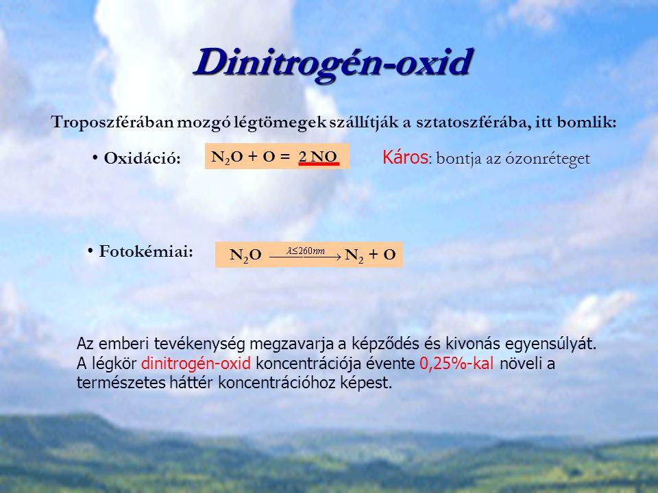 Dinitrogén-oxid N 2 O + O = 2 NO Troposzférában mozgó légtömegek szállítják a sztatoszférába, itt bomlik: Káros : bontja az ózonréteget Oxidáció: Fotokémiai: N2ON2O N 2 + O Az emberi tevékenység megzavarja a képződés és kivonás egyensúlyát.