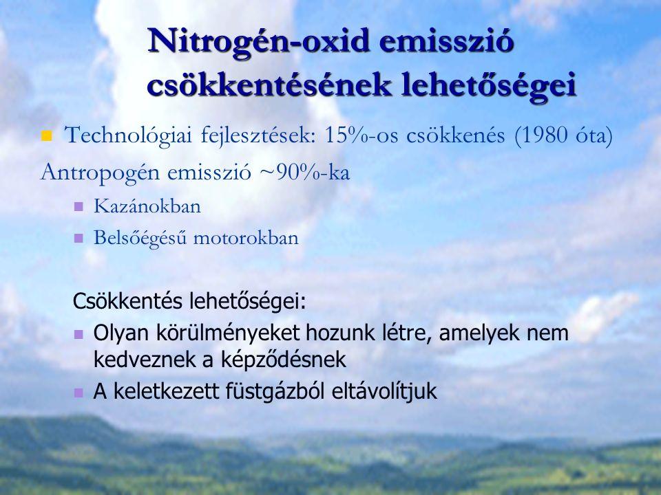Nitrogén-oxid emisszió csökkentésének lehetőségei Technológiai fejlesztések: 15%-os csökkenés (1980 óta) Antropogén emisszió ~90%-ka Kazánokban Belsőégésű motorokban Csökkentés lehetőségei: Olyan körülményeket hozunk létre, amelyek nem kedveznek a képződésnek A keletkezett füstgázból eltávolítjuk