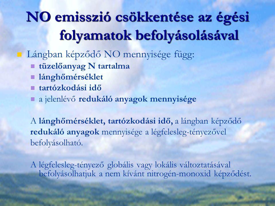 NO emisszió csökkentése az égési folyamatok befolyásolásával Lángban képződő NO mennyisége függ: tüzelőanyag N tartalma lánghőmérséklet tartózkodási idő a jelenlévő redukáló anyagok mennyisége A lánghőmérséklet, tartózkodási idő, a lángban képződő redukáló anyagok mennyisége a légfelesleg-tényezővel befolyásolható.