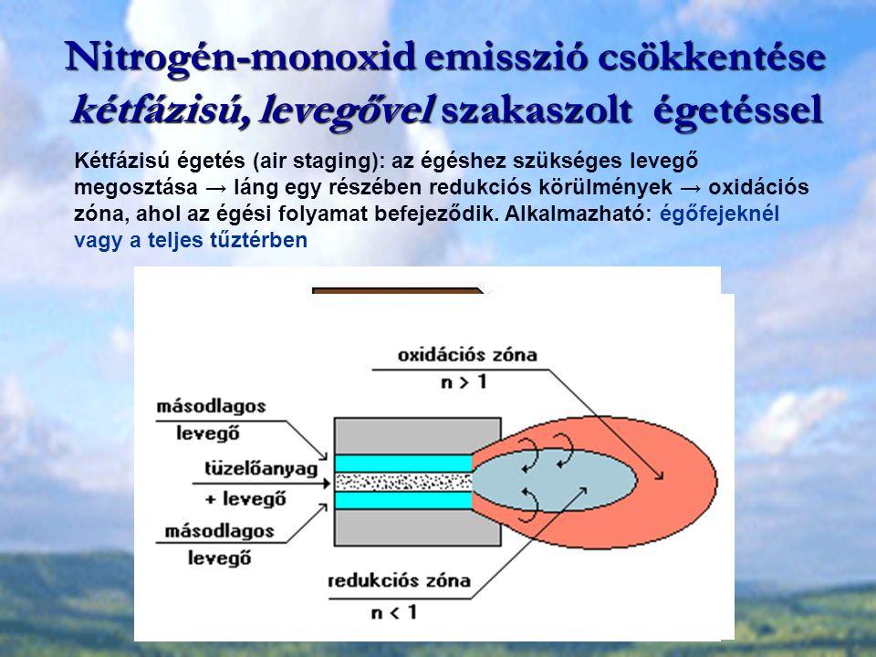 Kétfázisú égetés (air staging): az égéshez szükséges levegő megosztása → láng egy részében redukciós körülmények → oxidációs zóna, ahol az égési folyamat befejeződik.