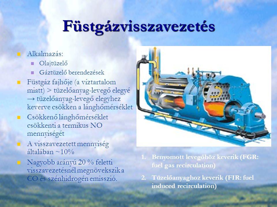 Füstgázvisszavezetés Alkalmazás: Olajtüzelő Gáztüzelő berendezések Füstgáz fajhője (a víztartalom miatt) > tüzelőanyag-levegő elegyé → tüzelőanyag-levegő elegyhez keverve csökken a lánghőmérséklet Csökkenő lánghőmérséklet csökkenti a termikus NO mennyiségét A visszavezetett mennyiség általában ~10% Nagyobb arányú 20 % feletti visszavezetésnél megnövekszik a CO és szénhidrogén emisszió.