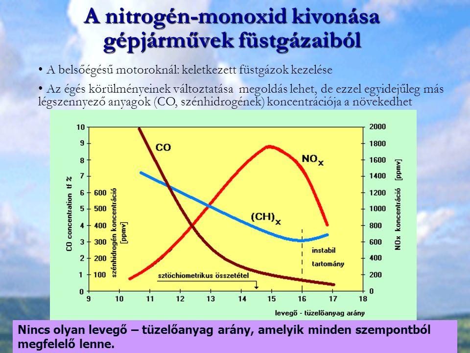 A nitrogén-monoxid kivonása gépjárművek füstgázaiból A belsőégésű motoroknál: keletkezett füstgázok kezelése Az égés körülményeinek változtatása megol