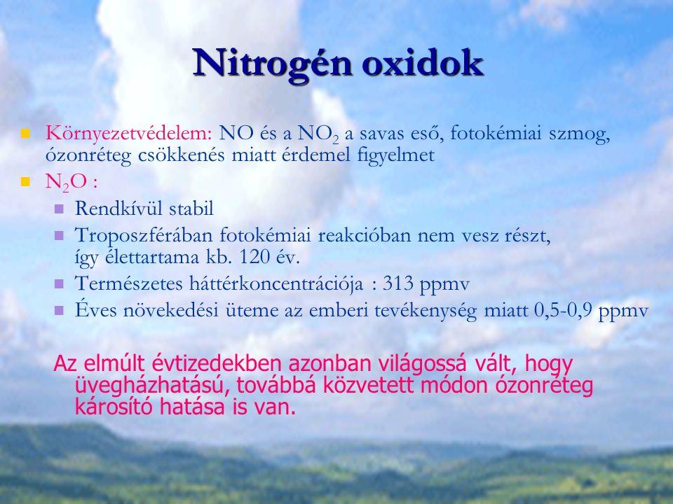 Nitrogén oxidok Környezetvédelem: NO és a NO 2 a savas eső, fotokémiai szmog, ózonréteg csökkenés miatt érdemel figyelmet N 2 O : Rendkívül stabil Tro