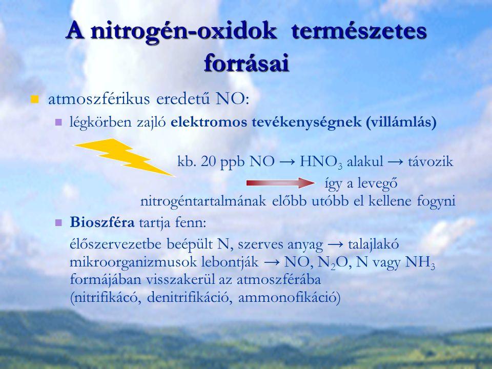 A nitrogén-oxidok természetes forrásai atmoszférikus eredetű NO: légkörben zajló elektromos tevékenységnek (villámlás) kb. 20 ppb NO → HNO 3 alakul →