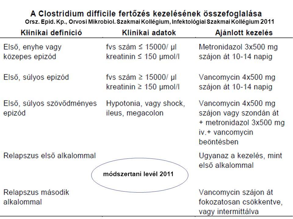 módszertani levél 2011 Orsz. Epid. Kp., Orvosi Mikrobiol. Szakmai Kollégium, Infektológiai Szakmai Kollégium 2011.,