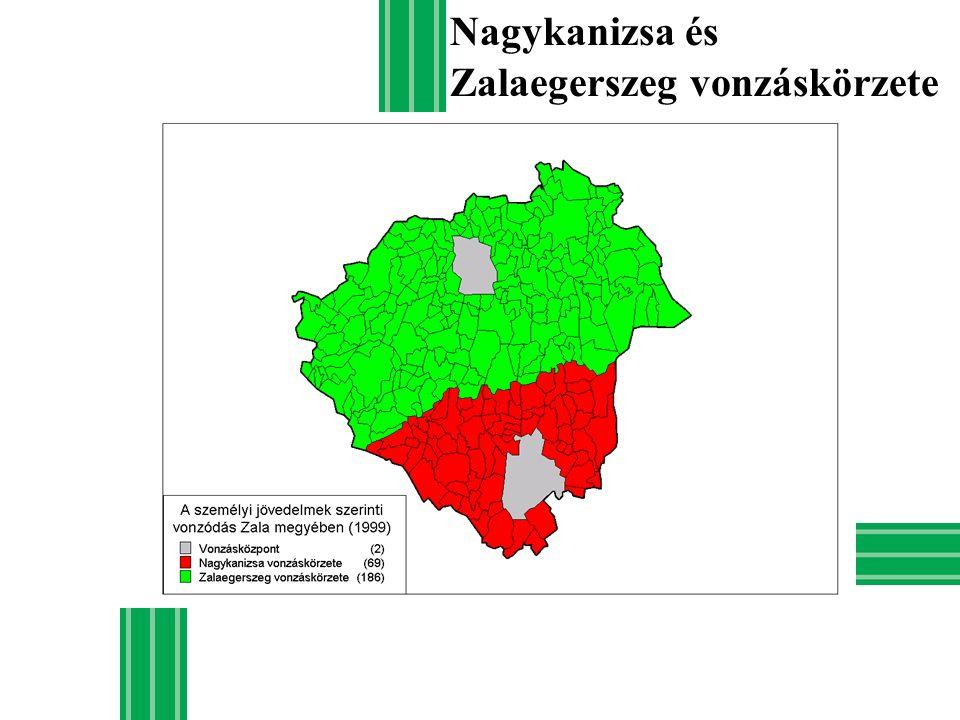 Nagykanizsa és Zalaegerszeg vonzáskörzete