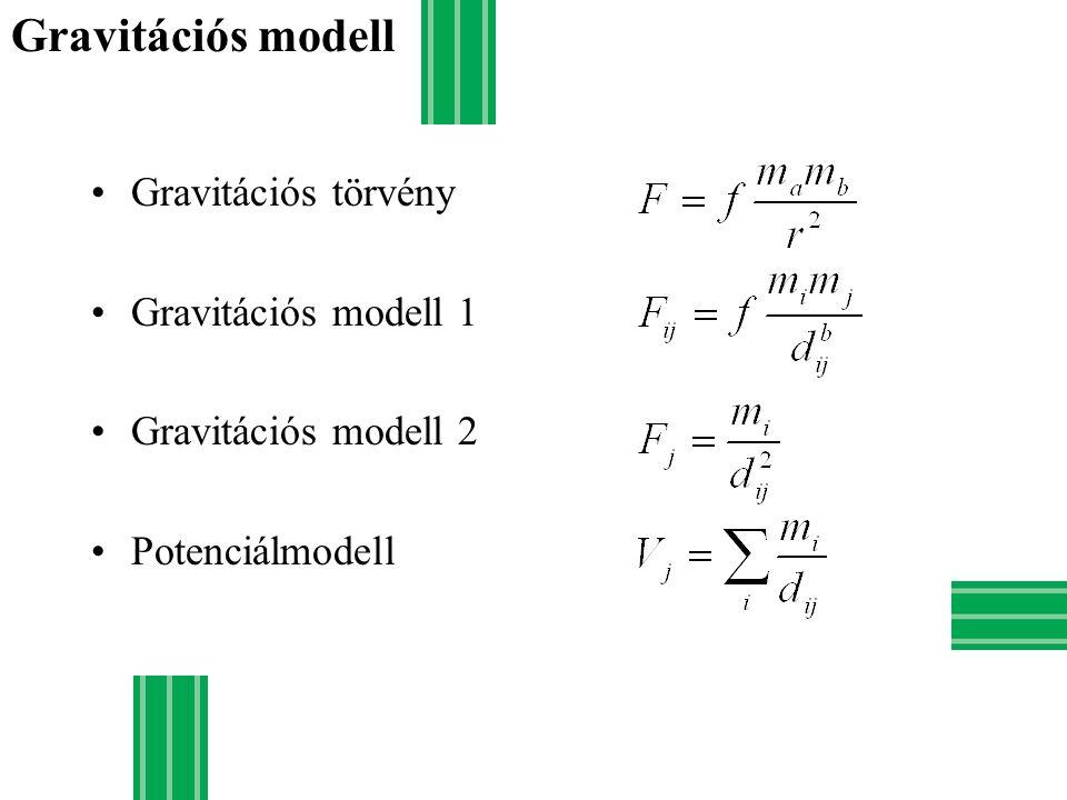 Gravitációs modell Gravitációs törvény Gravitációs modell 1 Gravitációs modell 2 Potenciálmodell