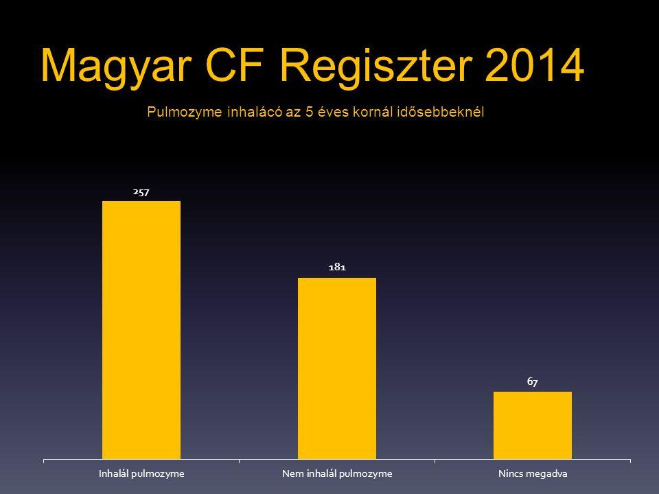 Magyar CF Regiszter 2014 Pulmozyme inhalácó az 5 éves kornál idősebbeknél
