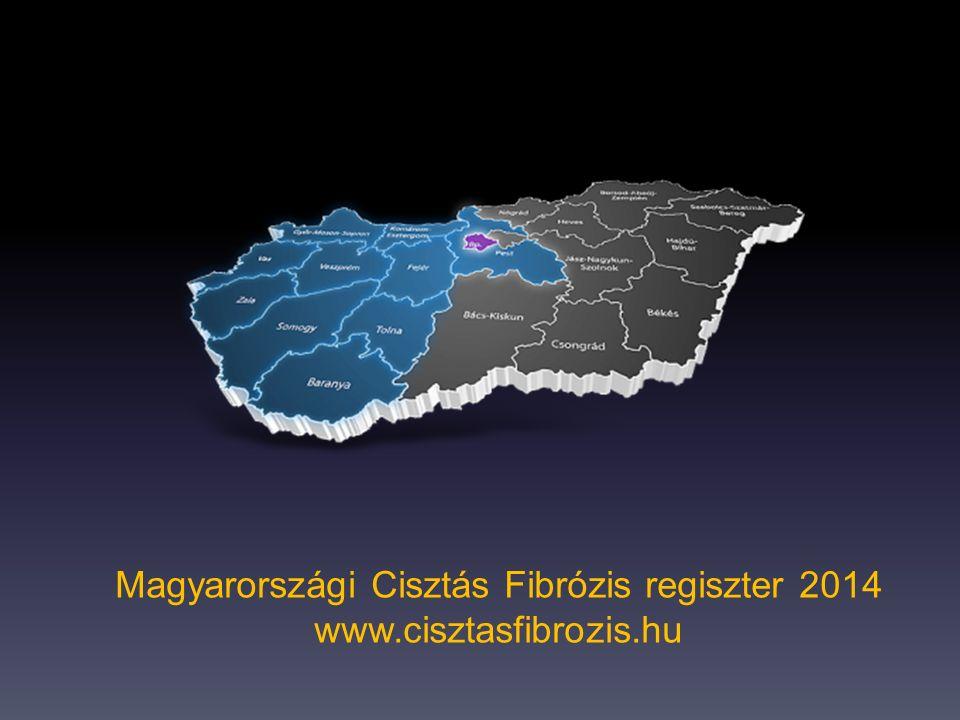Magyarországi Cisztás Fibrózis regiszter 2014 www.cisztasfibrozis.hu