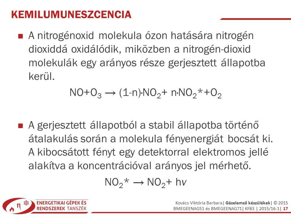 Kovács Viktória Barbara| Gázelemző készülékek| © 2015 BMEGEENAG51 és BMEGEENAG71| KF83 | 2015/16-1| 17 KEMILUMUNESZCENCIA A nitrogénoxid molekula ózon hatására nitrogén dioxiddá oxidálódik, miközben a nitrogén-dioxid molekulák egy arányos része gerjesztett állapotba kerül.