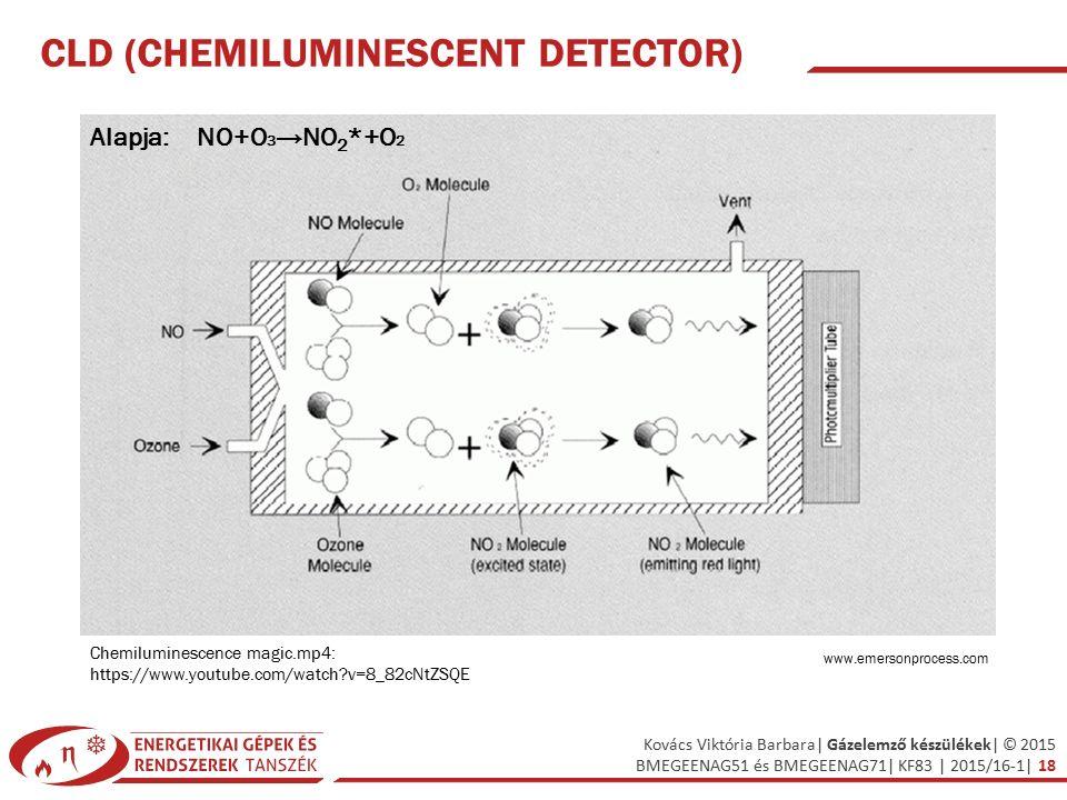 Kovács Viktória Barbara| Gázelemző készülékek| © 2015 BMEGEENAG51 és BMEGEENAG71| KF83 | 2015/16-1| 18 CLD (CHEMILUMINESCENT DETECTOR) Alapja:NO+O 3 →NO 2 *+O 2 www.emersonprocess.com Chemiluminescence magic.mp4: https://www.youtube.com/watch?v=8_82cNtZSQE