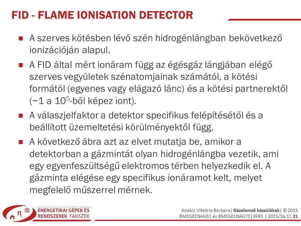 Kovács Viktória Barbara| Gázelemző készülékek| © 2015 BMEGEENAG51 és BMEGEENAG71| KF83 | 2015/16-1| 21 FID - FLAME IONISATION DETECTOR A szerves kötésben lévő szén hidrogénlángban bekövetkező ionizációján alapul.
