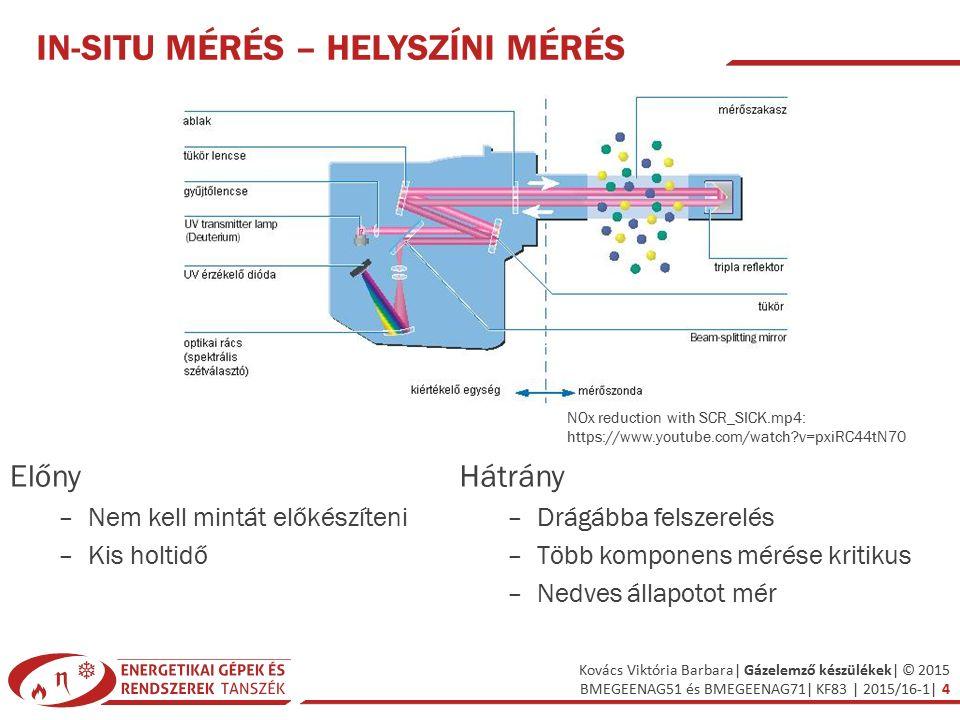 Kovács Viktória Barbara| Gázelemző készülékek| © 2015 BMEGEENAG51 és BMEGEENAG71| KF83 | 2015/16-1| 4 IN-SITU MÉRÉS – HELYSZÍNI MÉRÉS Előny –Nem kell mintát előkészíteni –Kis holtidő Hátrány –Drágábba felszerelés –Több komponens mérése kritikus –Nedves állapotot mér NOx reduction with SCR_SICK.mp4: https://www.youtube.com/watch?v=pxiRC44tN70