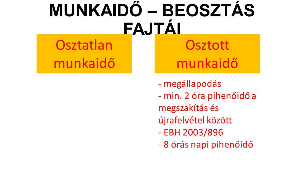 MUNKAIDŐ – BEOSZTÁS FAJTÁI Osztatlan munkaidő Osztott munkaidő - megállapodás - min. 2 óra pihenőidő a megszakítás és újrafelvétel között - EBH 2003/8
