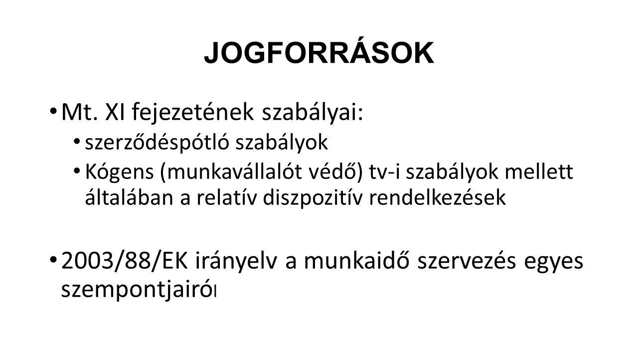 JOGFORRÁSOK Mt. XI fejezetének szabályai: szerződéspótló szabályok Kógens (munkavállalót védő) tv-i szabályok mellett általában a relatív diszpozitív