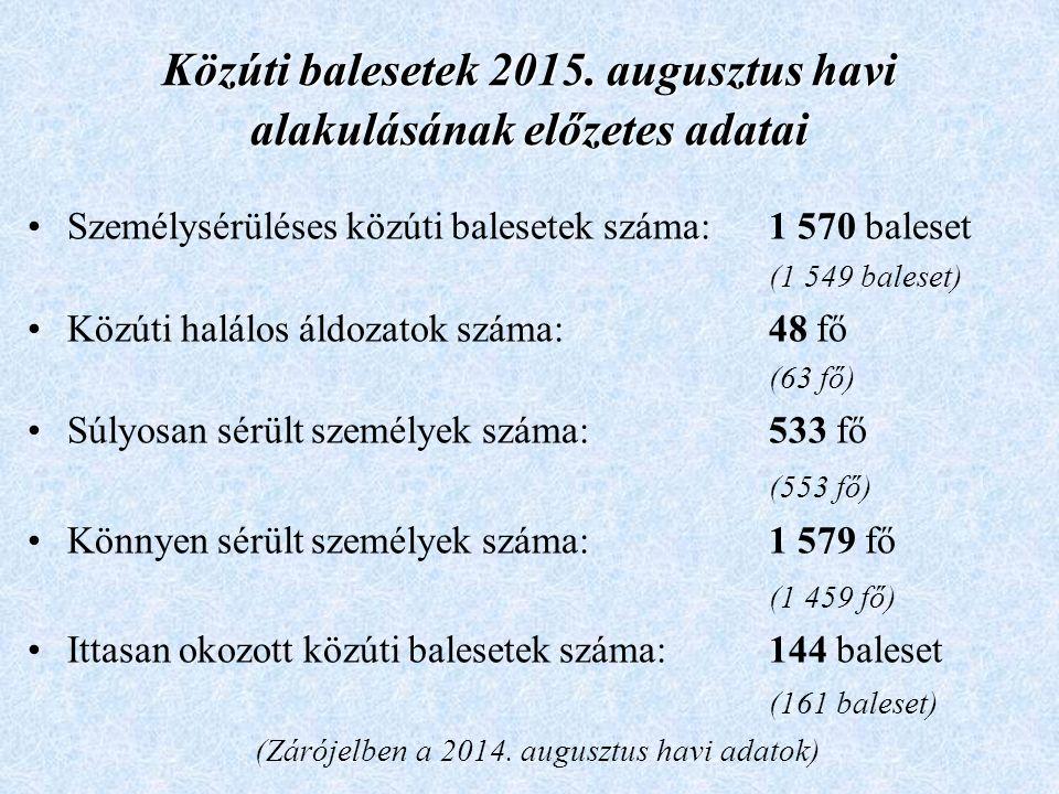 Közúti balesetek 2015.