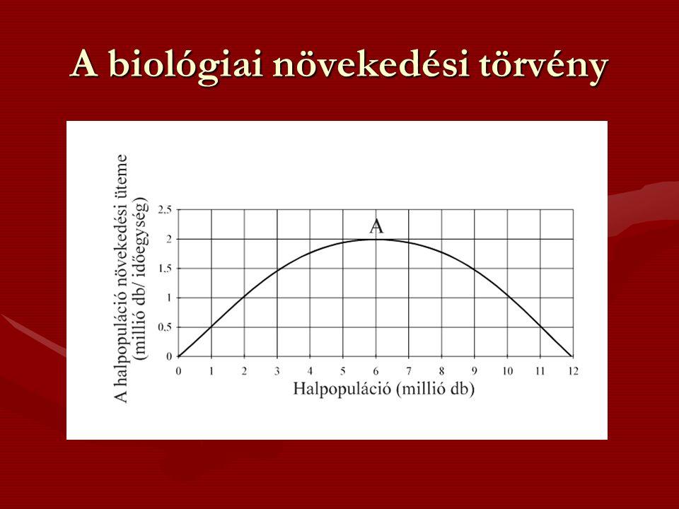 A biológiai növekedési törvény