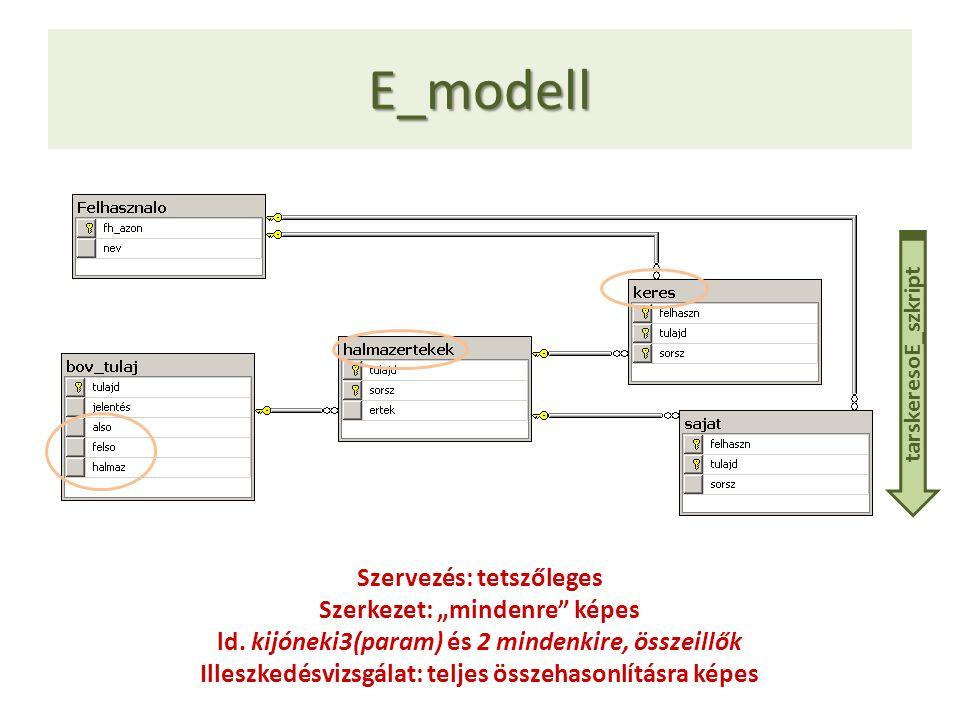 """E_modell tarskeresoE_szkript Szervezés: tetszőleges Szerkezet: """"mindenre"""" képes ld. kijóneki3(param) és 2 mindenkire, összeillők Illeszkedésvizsgálat:"""