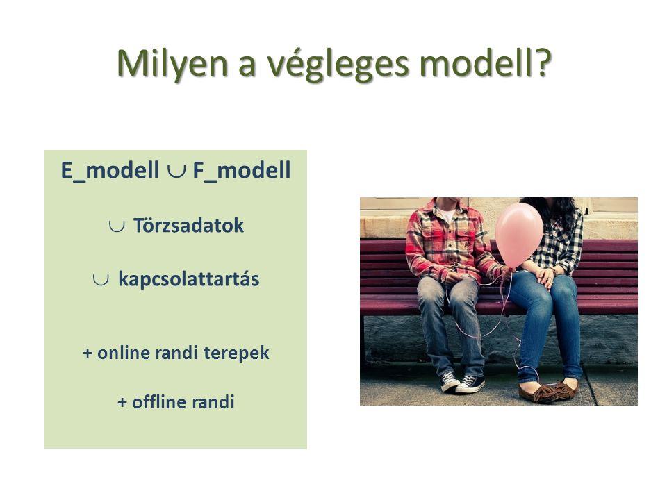 Milyen a végleges modell? E_modell  F_modell  Törzsadatok  kapcsolattartás + online randi terepek + offline randi