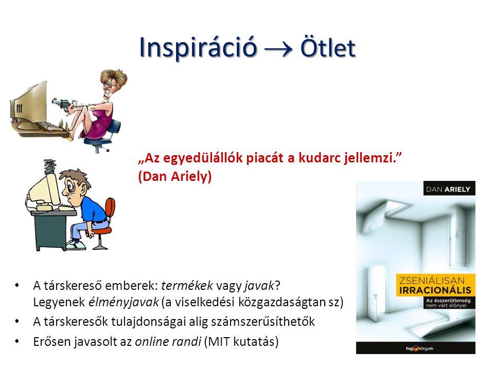 Inspiráció  Ötlet A társkereső emberek: termékek vagy javak? Legyenek élményjavak (a viselkedési közgazdaságtan sz) A társkeresők tulajdonságai alig