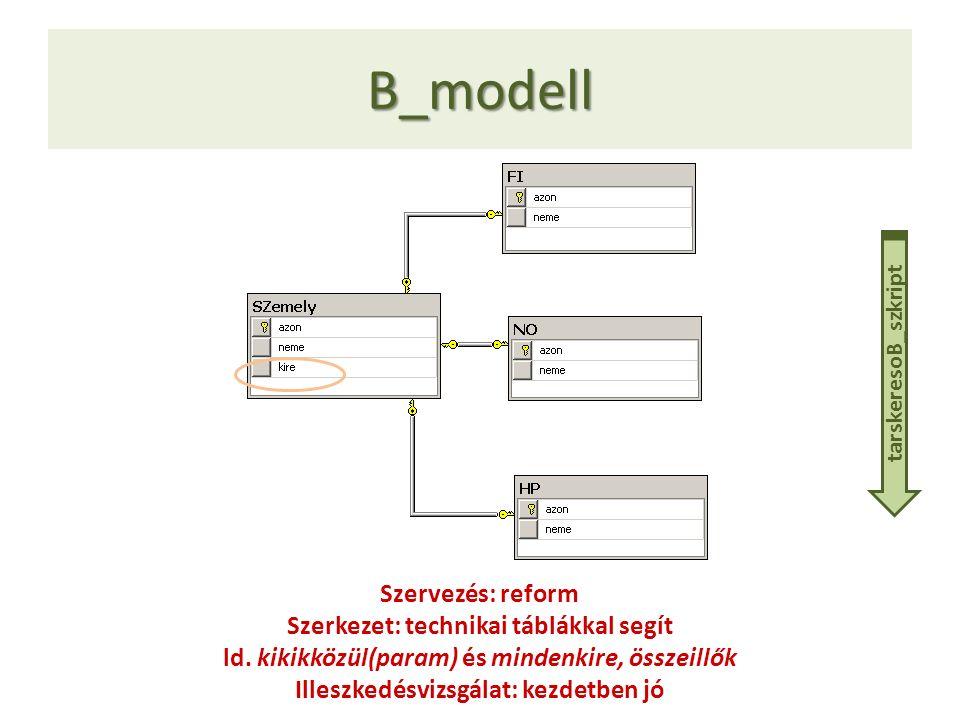 B_modell Szervezés: reform Szerkezet: technikai táblákkal segít ld. kikikközül(param) és mindenkire, összeillők Illeszkedésvizsgálat: kezdetben jó tar