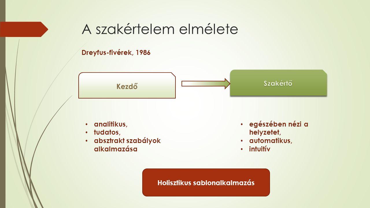 A szakértelem elmélete Dreyfus-fivérek, 1986 analitikus, tudatos, absztrakt szabályok alkalmazása egészében nézi a helyzetet, automatikus, intuitív Holisztikus sablonalkalmazás