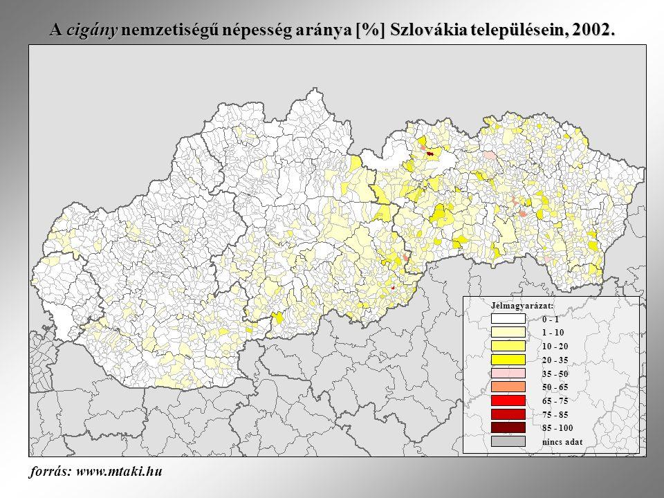 A cigány nemzetiségű népesség aránya [%] Szlovákia településein, 2002.