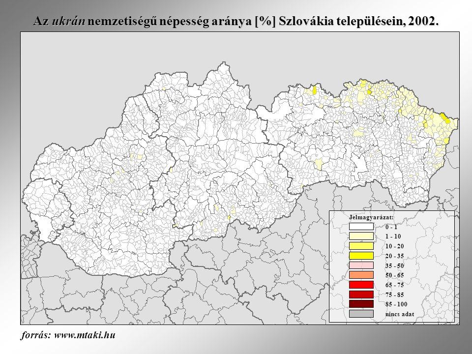 Az ukrán nemzetiségű népesség aránya [%] Szlovákia településein, 2002.