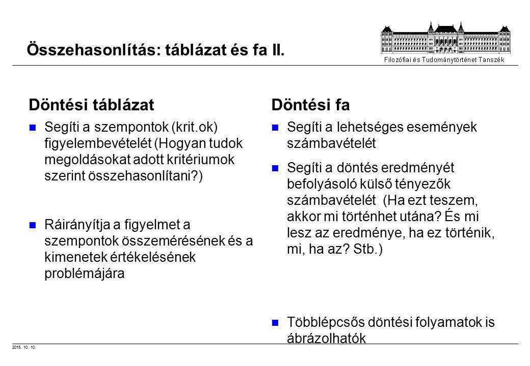 2015.10. 10. Összehasonlítás: táblázat és fa II.
