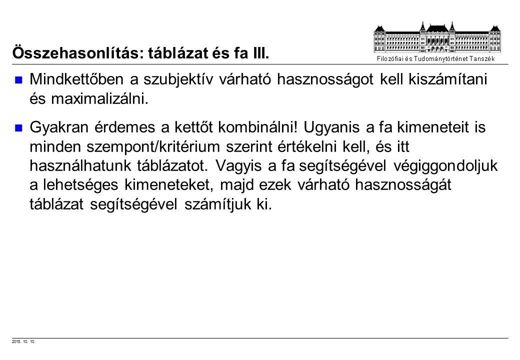 2015. 10. 10. Összehasonlítás: táblázat és fa III.