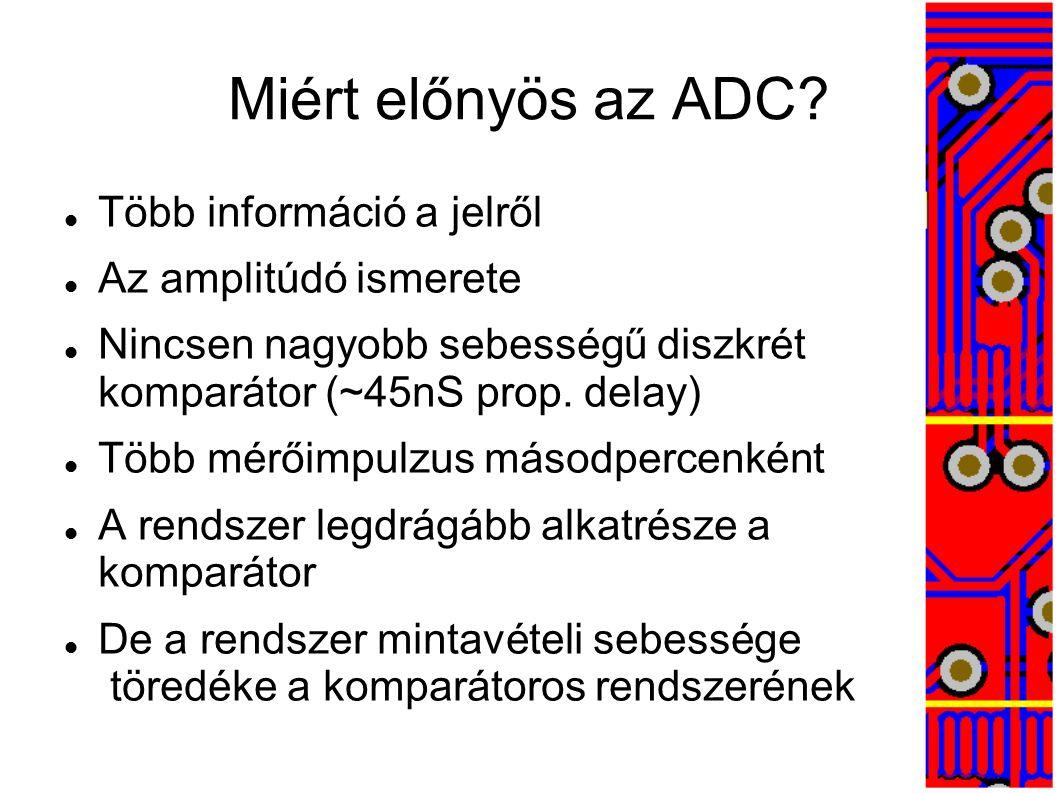 A szakdolgozat alatti feladatok Előzetes mérések (Oszcilloszkóp) Rendszerterv készítése (Visio) Kapcsolási rajz megtervezése Nyomtatott áramkör megtervezése (Altium Designer 2009) Szoftver írása a mikrovezérlőre (Mplab IDE) Mérés Adatok kiértékelése, interpoláció(MATLAB)