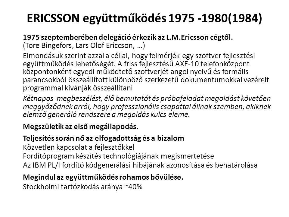 ERICSSON együttműködés 1975 -1980(1984) Elmondásuk szerint azzal a céllal, hogy felmérjék egy szoftver fejlesztési együttműködés lehetőségét. A friss
