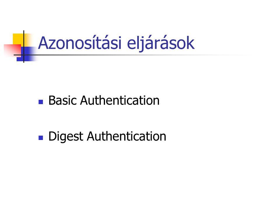 Azonosítási eljárások Basic Authentication Digest Authentication