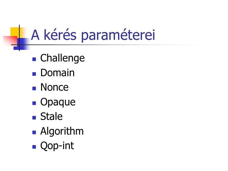 A kérés paraméterei Challenge Domain Nonce Opaque Stale Algorithm Qop-int