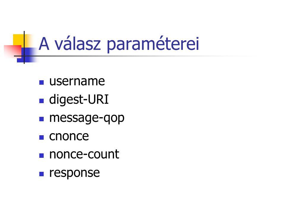 A válasz paraméterei username digest-URI message-qop cnonce nonce-count response